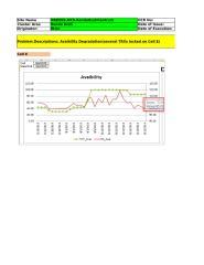 HCR065_2G_NPI_ NAD001-DCS-BandaAcehCentrum_ Avaibilty Problem_20140424.xlsx