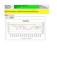 HCR066_2G_NPI_ NAD036-DCS-Lampenerut_ Avaibilty Problem_20140424.xlsx