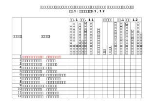 แบบประเมินมาตรฐานด้านผู้เรียน 1,2,3(มฐ.1).xls