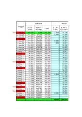 EMAIL PROD BRC MEI-2014.xls